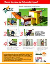 Mantenimiento Axol
