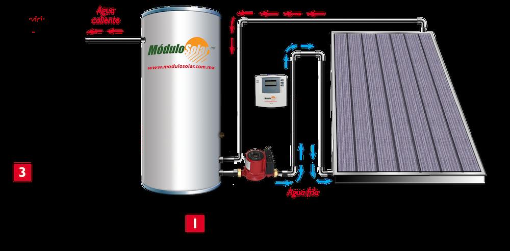 Diagrama de instalación Maxol